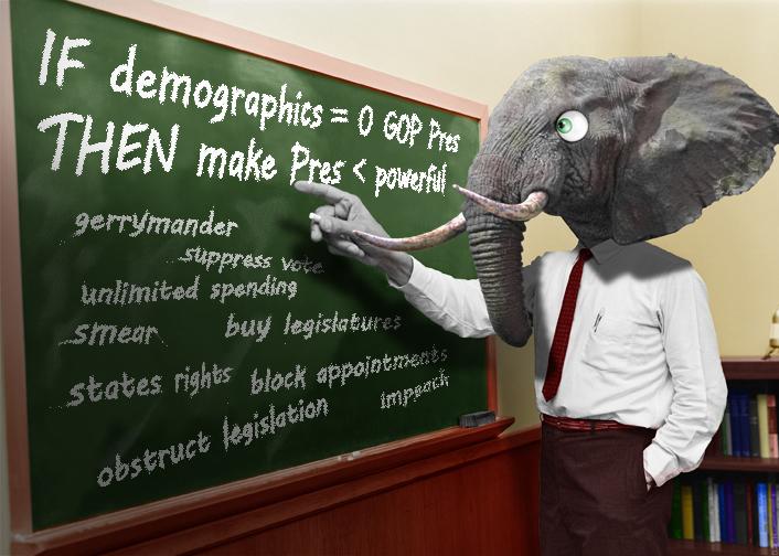 The Republican Formula