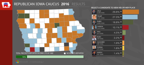 6:07 PM Iowa Republican caucus results