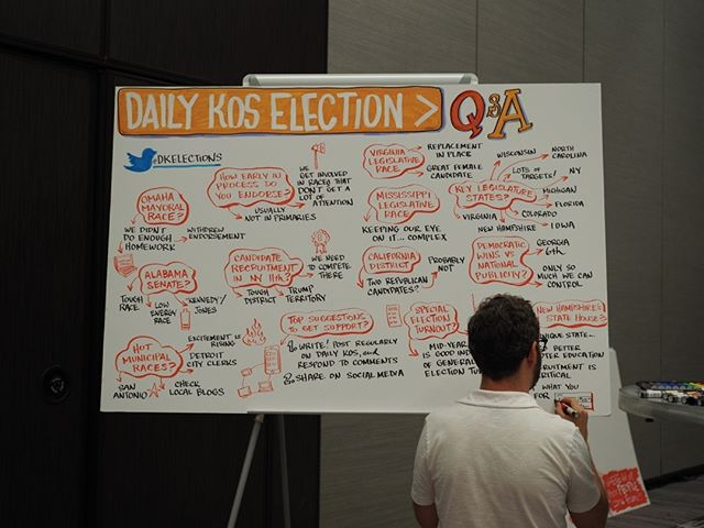 Scenes from Netroots Nation 2017: A sample of the questions asked at the Daily Kos Elections Q&A panel #NN17