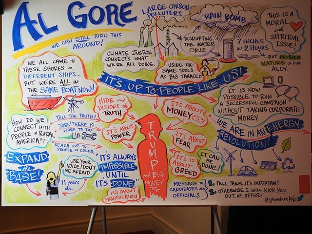 Scenes from Netroots Nation 2017: Visualization of Al Gore's interview #NN17