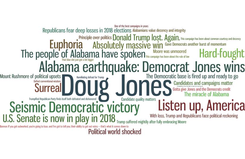 A word cloud summarizing Doug Jones' victory