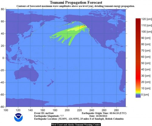 Tsunami Propagation Forecast