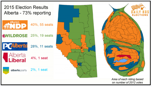 Map of Alberta election results with 73% reporting