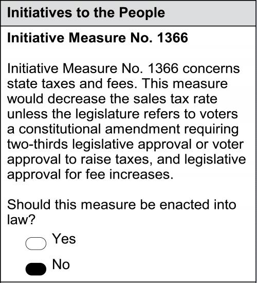 Vote NO on I-1366