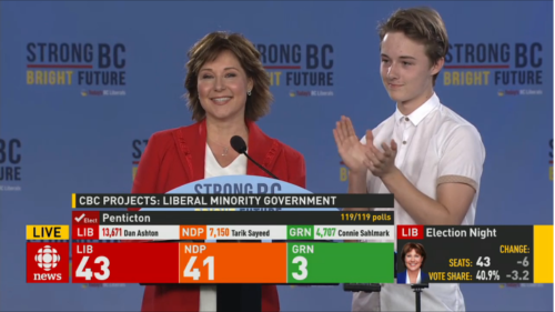Christy Clark addresses supporters