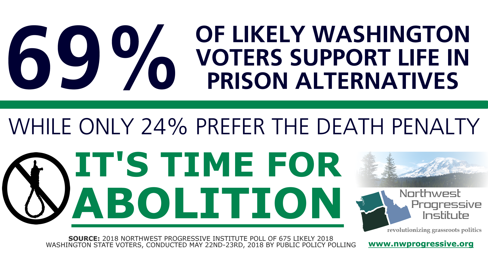NPI poll finds 69% of Washingtonians favor life in prison