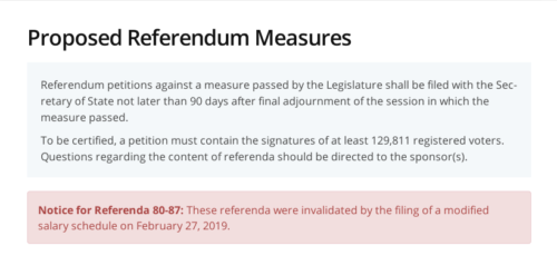 Referendum 80: No longer valid