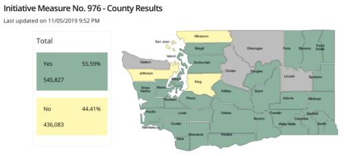 Errors on results.vote.wa.gov