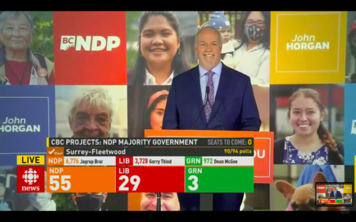 John Horgan gives victory speech after snap election