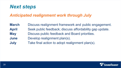 A timeline for next steps in realignment