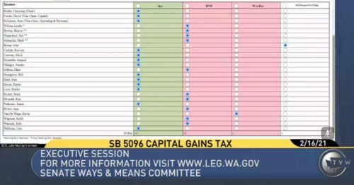 Washington State Senate roll call vote on SB 5096