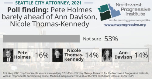 Seattle City Attorney poll finding