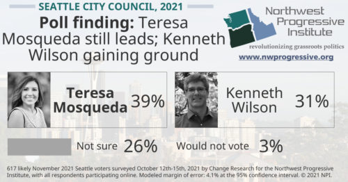 Seattle City Council #8 poll finding, October 2021